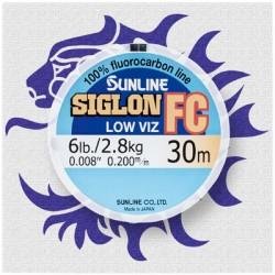 Sunline SIGLON FC 0,29 mm.