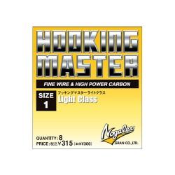 Gran Nogales Hooking Master, LIGHT-Class,  1/0